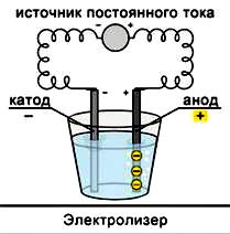 %d1%8d%d0%bb%d0%b5%d0%ba%d1%82%d1%80%d0%be%d0%bb%d0%b8%d0%b7