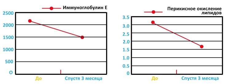 %d1%82%d0%b0%d0%b1%d0%bb%d0%b8%d1%86%d1%8b-23